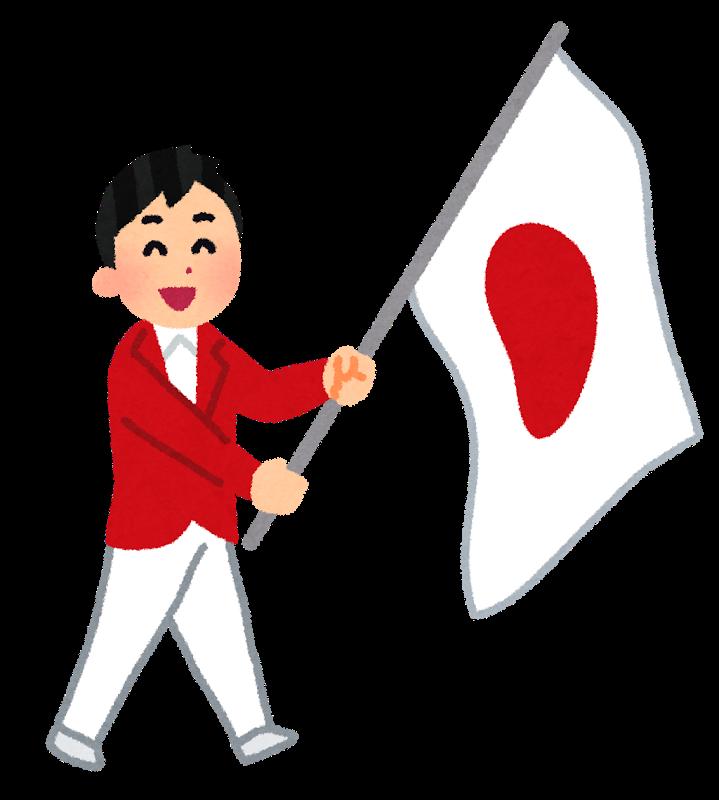 東京オリンピック2021(日本選手)